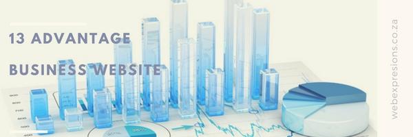 Advantages Benefits Website For Business
