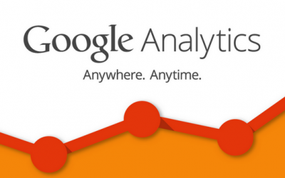 How to Analyze Your Google Analytics